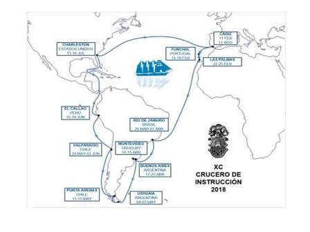 Agenda Buque Elcano